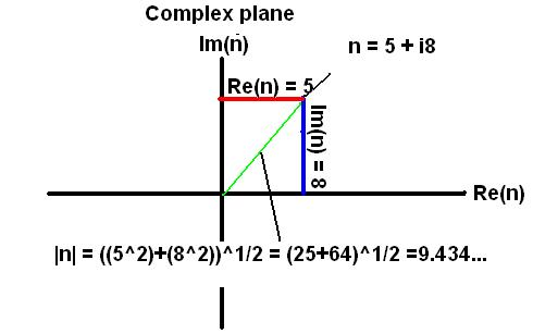 riemann hyphothesis Prime obsession berhhard riemann and the greatest unsolved problem in mathematics by john derbyshire  the riemann hyphothesis remains unsolved, with a one-million .